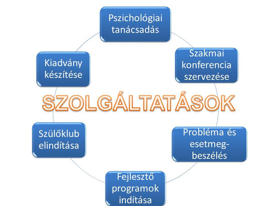 Pszichológiai tanácsadás Szakmai konferencia szervezése Probléma és esetmeg- beszélés Fejlesztő programok indítása Szülőklub elindítása Kiadvány készítése