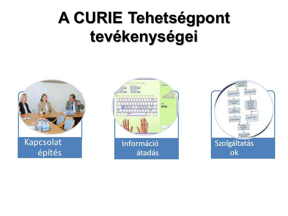 A CURIE Tehetségpont tevékenységei Kapcsolat építés Információ átadás Szolgáltatás ok
