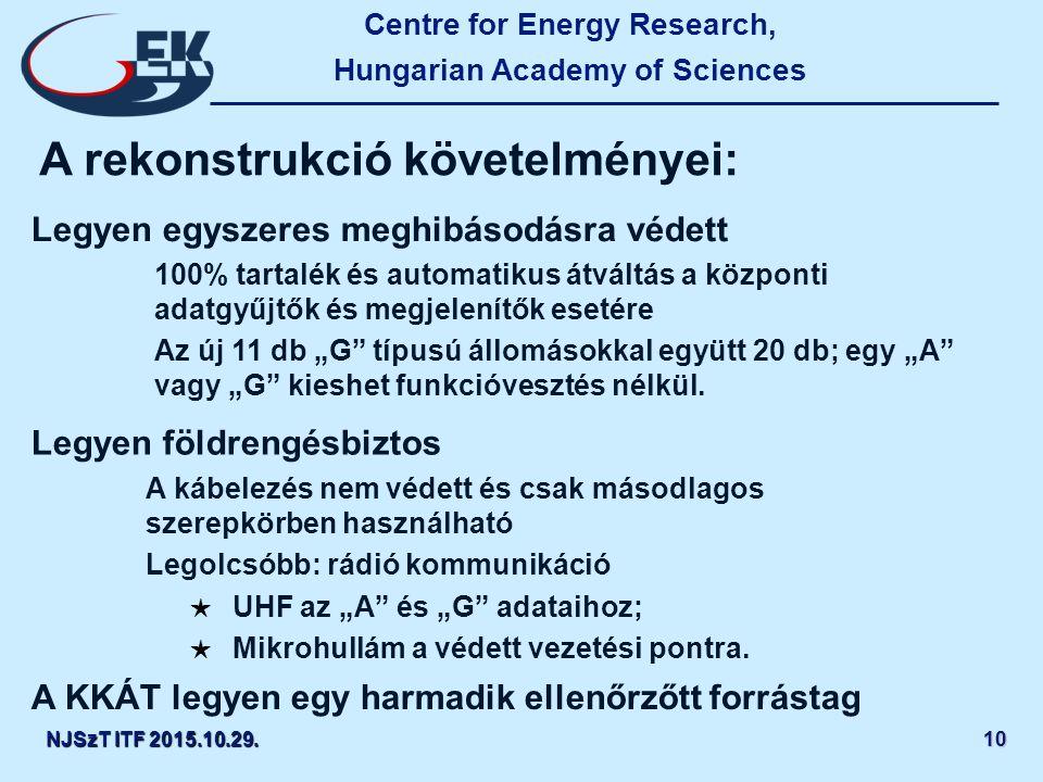 """Centre for Energy Research, Hungarian Academy of Sciences NJSzT ITF 2015.10.29.1010 A rekonstrukció követelményei: Legyen egyszeres meghibásodásra védett 100% tartalék és automatikus átváltás a központi adatgyűjtők és megjelenítők esetére Az új 11 db """"G típusú állomásokkal együtt 20 db; egy """"A vagy """"G kieshet funkcióvesztés nélkül."""