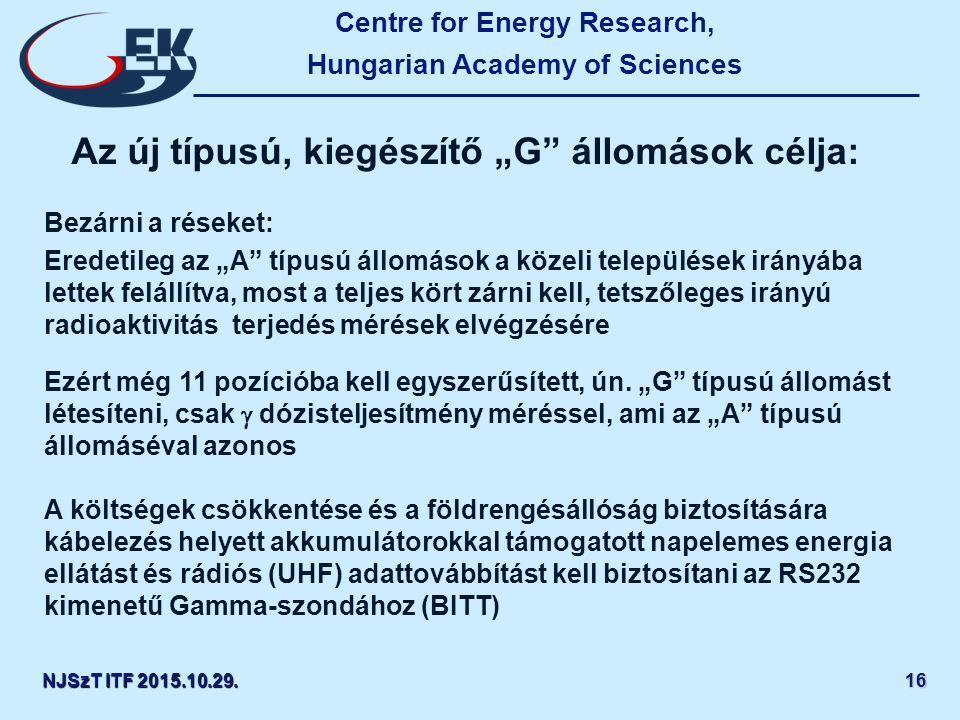 """Centre for Energy Research, Hungarian Academy of Sciences NJSzT ITF 2015.10.29.1616 Az új típusú, kiegészítő """"G állomások célja: Bezárni a réseket: Eredetileg az """"A típusú állomások a közeli települések irányába lettek felállítva, most a teljes kört zárni kell, tetszőleges irányú radioaktivitás terjedés mérések elvégzésére Ezért még 11 pozícióba kell egyszerűsített, ún."""