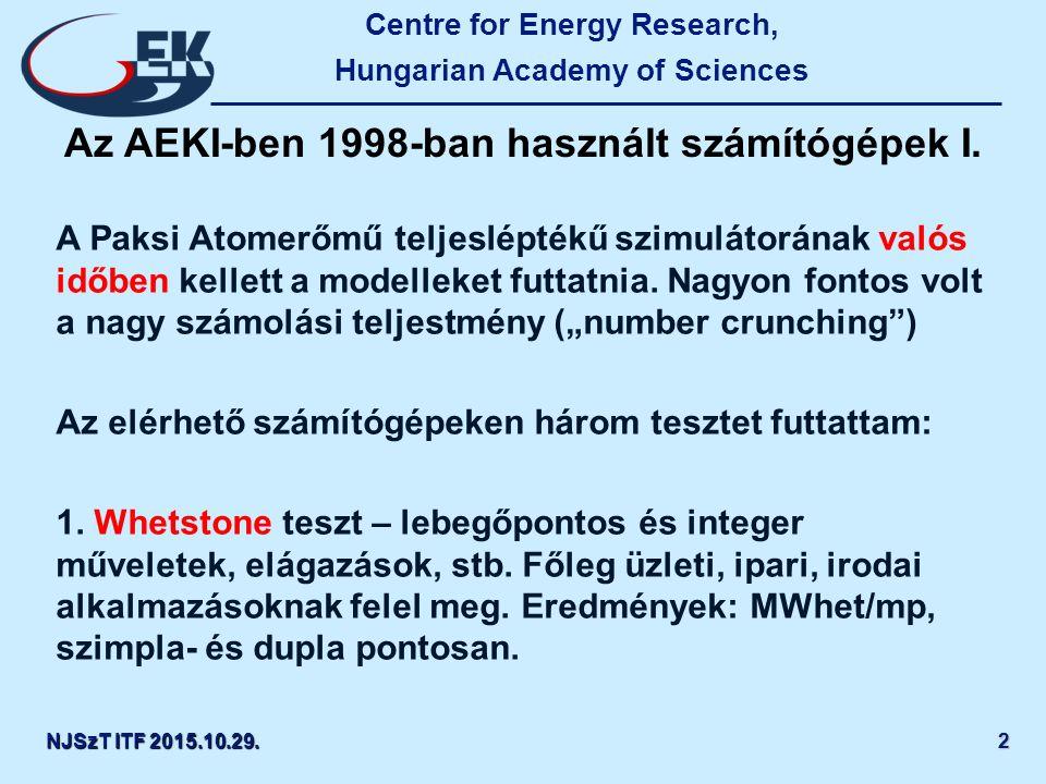 Centre for Energy Research, Hungarian Academy of Sciences NJSzT ITF 2015.10.29.22 Az AEKI-ben 1998-ban használt számítógépek I.