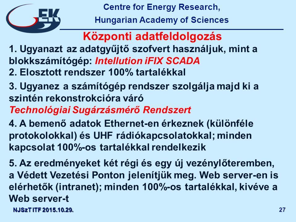 Centre for Energy Research, Hungarian Academy of Sciences NJSzT ITF 2015.10.29.27 Központi adatfeldolgozás 1.
