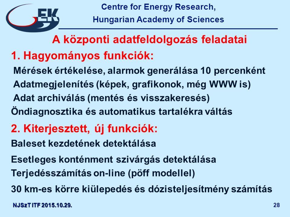 Centre for Energy Research, Hungarian Academy of Sciences NJSzT ITF 2015.10.29.28 A központi adatfeldolgozás feladatai 1.