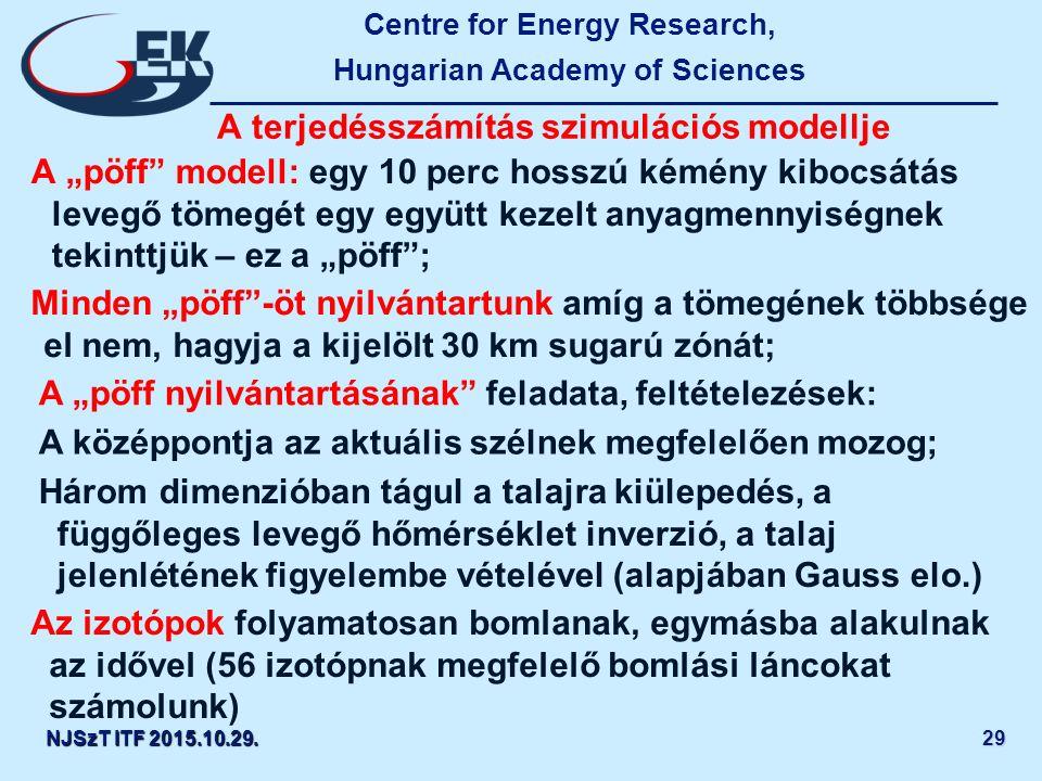 """Centre for Energy Research, Hungarian Academy of Sciences NJSzT ITF 2015.10.29.29 A terjedésszámítás szimulációs modellje A """"pöff modell: egy 10 perc hosszú kémény kibocsátás levegő tömegét egy együtt kezelt anyagmennyiségnek tekinttjük – ez a """"pöff ; Minden """"pöff -öt nyilvántartunk amíg a tömegének többsége el nem, hagyja a kijelölt 30 km sugarú zónát; A """"pöff nyilvántartásának feladata, feltételezések: A középpontja az aktuális szélnek megfelelően mozog; Három dimenzióban tágul a talajra kiülepedés, a függőleges levegő hőmérséklet inverzió, a talaj jelenlétének figyelembe vételével (alapjában Gauss elo.) Az izotópok folyamatosan bomlanak, egymásba alakulnak az idővel (56 izotópnak megfelelő bomlási láncokat számolunk)"""
