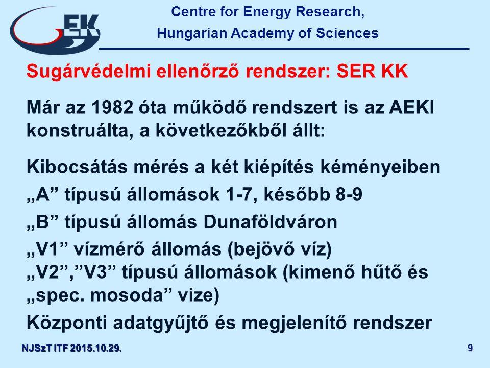 """Centre for Energy Research, Hungarian Academy of Sciences NJSzT ITF 2015.10.29.99 Sugárvédelmi ellenőrző rendszer: SER KK Már az 1982 óta működő rendszert is az AEKI konstruálta, a következőkből állt: Kibocsátás mérés a két kiépítés kéményeiben """"A típusú állomások 1-7, később 8-9 """"B típusú állomás Dunaföldváron """"V1 vízmérő állomás (bejövő víz) """"V2 , V3 típusú állomások (kimenő hűtő és """"spec."""
