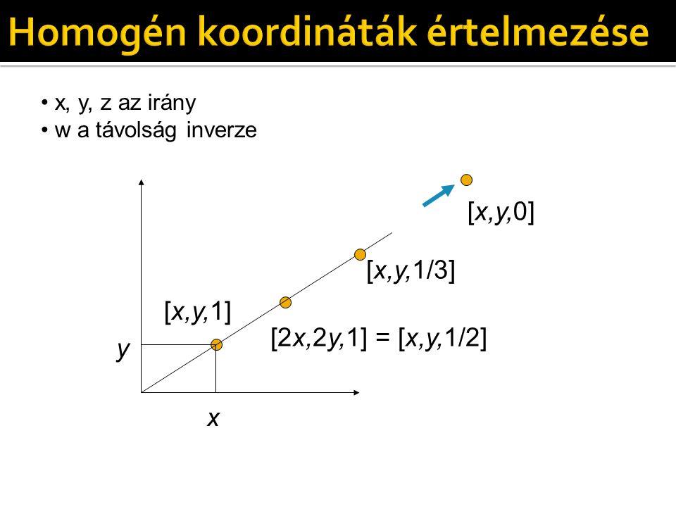x y [x,y,1] [2x,2y,1] = [x,y,1/2] [x,y,1/3] [x,y,0] x, y, z az irány w a távolság inverze