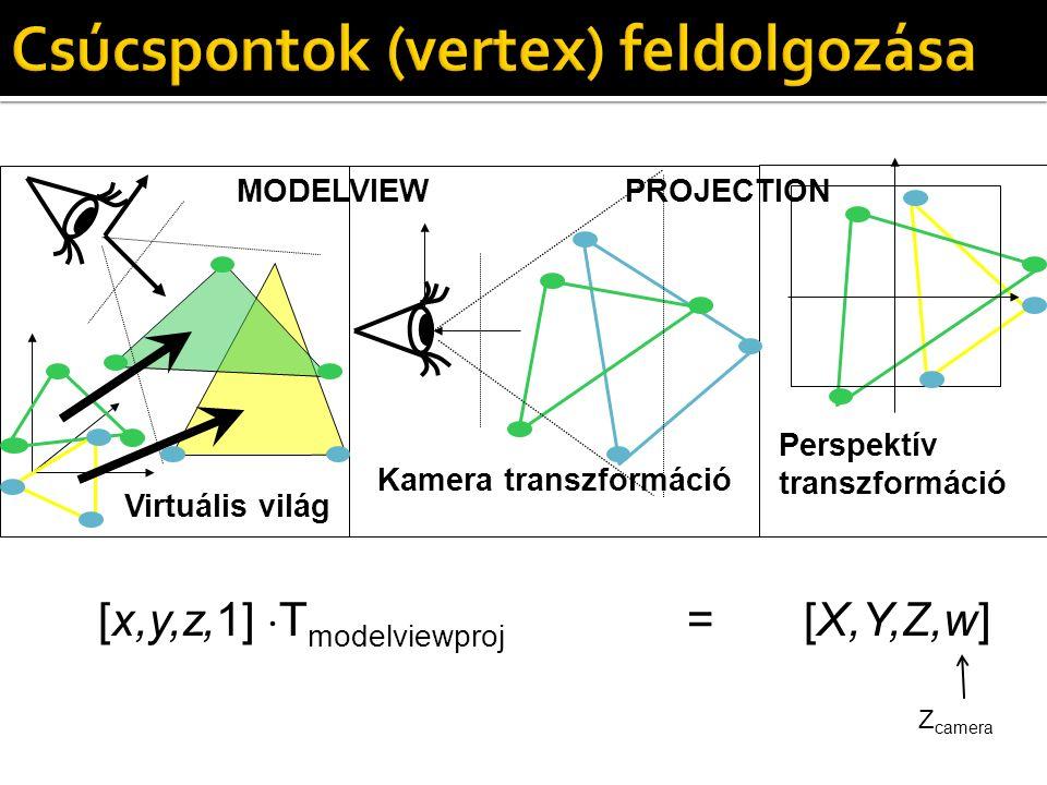Virtuális világ Kamera transzformáció Perspektív transzformáció MODELVIEWPROJECTION [x,y,z,1]  T modelviewproj = [X,Y,Z,w] Z camera
