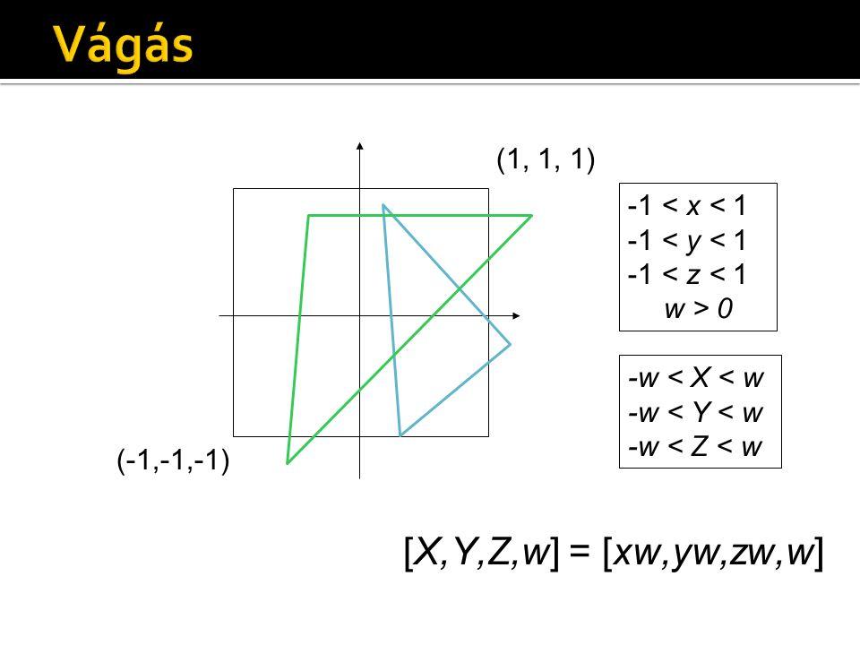 (-1,-1,-1) (1, 1, 1) -w < X < w -w < Y < w -w < Z < w -1 < x < 1 -1 < y < 1 -1 < z < 1 w > 0 [X,Y,Z,w] = [xw,yw,zw,w]
