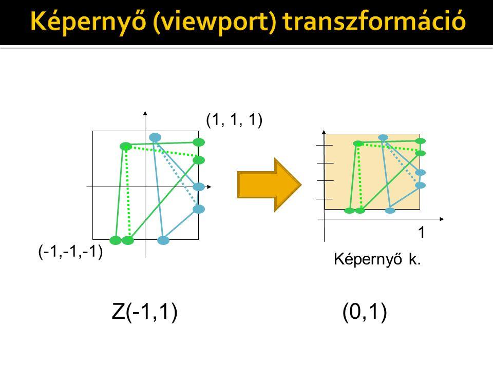 1 Képernyő k. (-1,-1,-1) (1, 1, 1) Z(-1,1)(0,1)