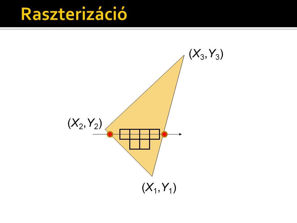 (X3,Y3)(X3,Y3) (X1,Y1)(X1,Y1) (X2,Y2)(X2,Y2)