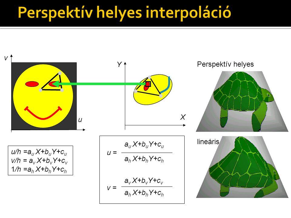 u = v = a u X+b u Y+c u a v X+b v Y+c v a h X+b h Y+c h Perspektív helyes lineáris u v X Y u/h =a u X+b u Y+c u v/h = a v X+b v Y+c v 1/h =a h X+b h Y+c h
