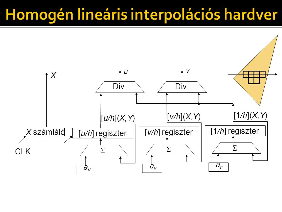 [u/h](X,Y) X számláló [u/h] regiszter auau X  CLK [v/h](X,Y) [v/h] regiszter avav  [1/h](X,Y) [1/h] regiszter ahah  Div u v