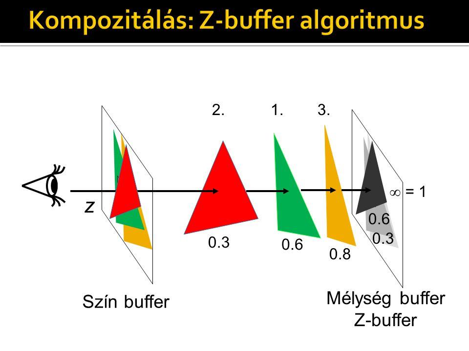  = 1 0.6 0.3 0.6 0.3 0.8 1.2.3. z Szín buffer Mélység buffer Z-buffer