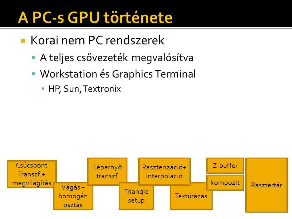  Korai nem PC rendszerek  A teljes csővezeték megvalósítva  Workstation és Graphics Terminal ▪ HP, Sun, Textronix Csúcspont Transzf.+ megvilágítás Vágás + homogén osztás Képernyő transzf Textúrázás Z-buffer kompozit Rasztertár Triangle setup Raszterizáció+ interpoláció