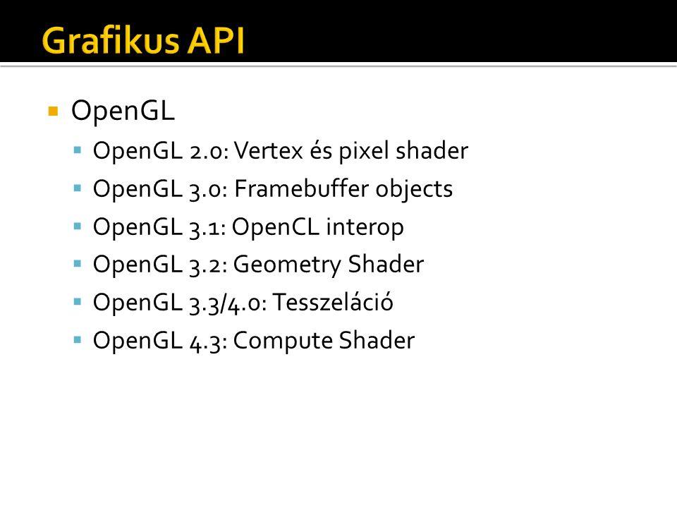  OpenGL  OpenGL 2.0: Vertex és pixel shader  OpenGL 3.0: Framebuffer objects  OpenGL 3.1: OpenCL interop  OpenGL 3.2: Geometry Shader  OpenGL 3.3/4.0: Tesszeláció  OpenGL 4.3: Compute Shader