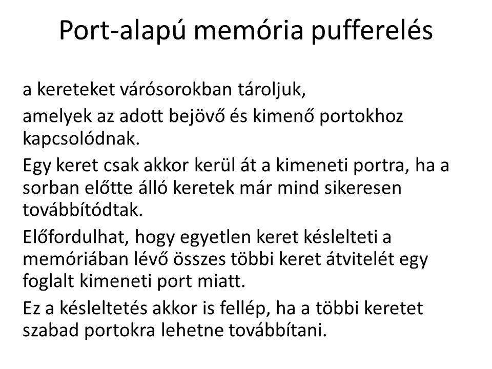 Port-alapú memória pufferelés a kereteket várósorokban tároljuk, amelyek az adott bejövő és kimenő portokhoz kapcsolódnak.