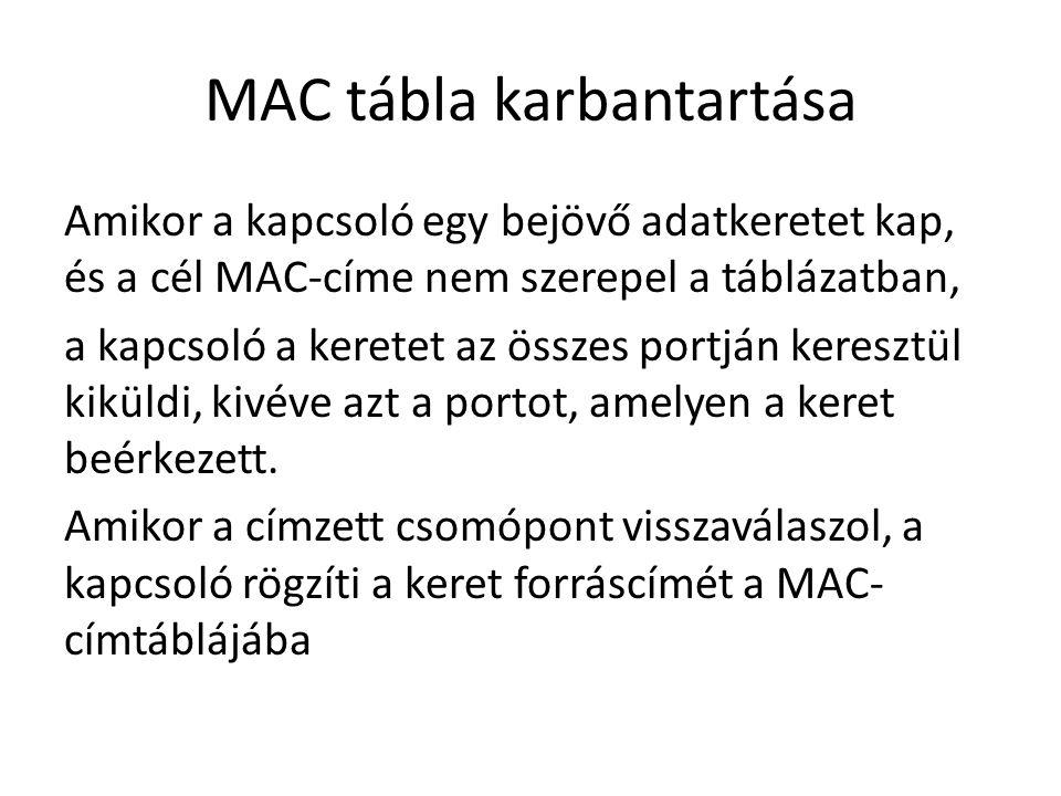 MAC tábla karbantartása Amikor a kapcsoló egy bejövő adatkeretet kap, és a cél MAC-címe nem szerepel a táblázatban, a kapcsoló a keretet az összes portján keresztül kiküldi, kivéve azt a portot, amelyen a keret beérkezett.