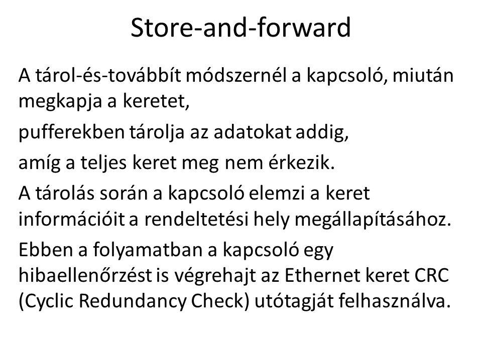 Store-and-forward A tárol-és-továbbít módszernél a kapcsoló, miután megkapja a keretet, pufferekben tárolja az adatokat addig, amíg a teljes keret meg nem érkezik.