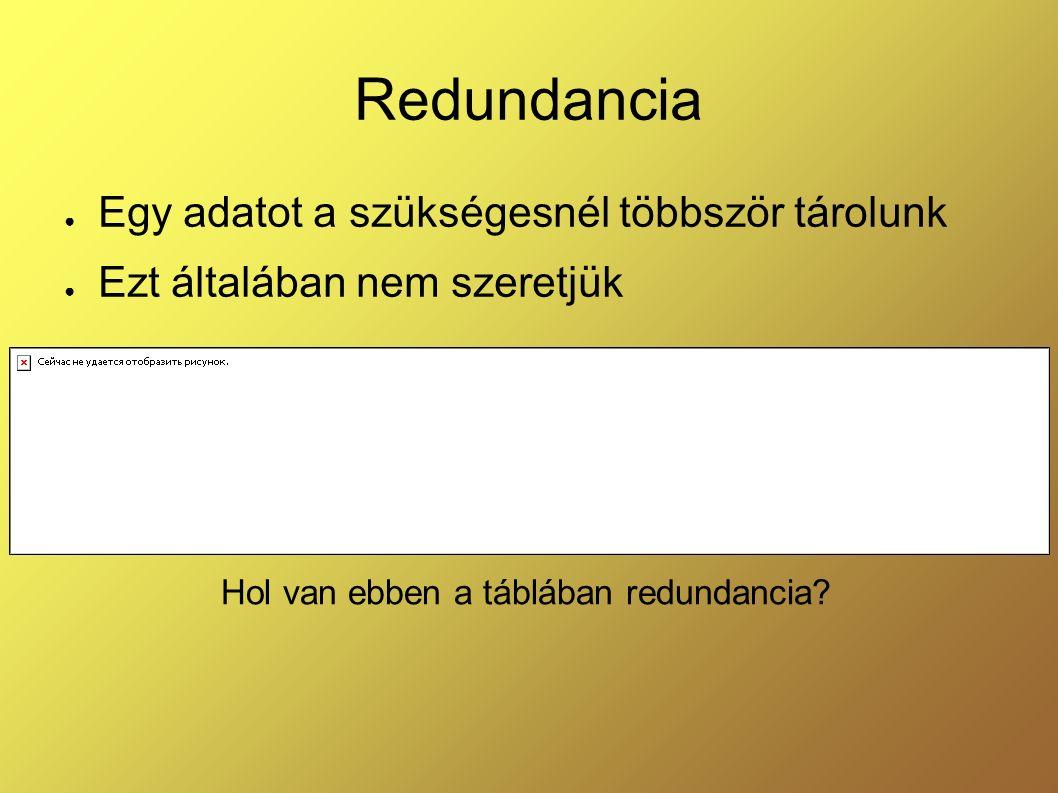 Redundancia ● Egy adatot a szükségesnél többször tárolunk ● Ezt általában nem szeretjük Hol van ebben a táblában redundancia.