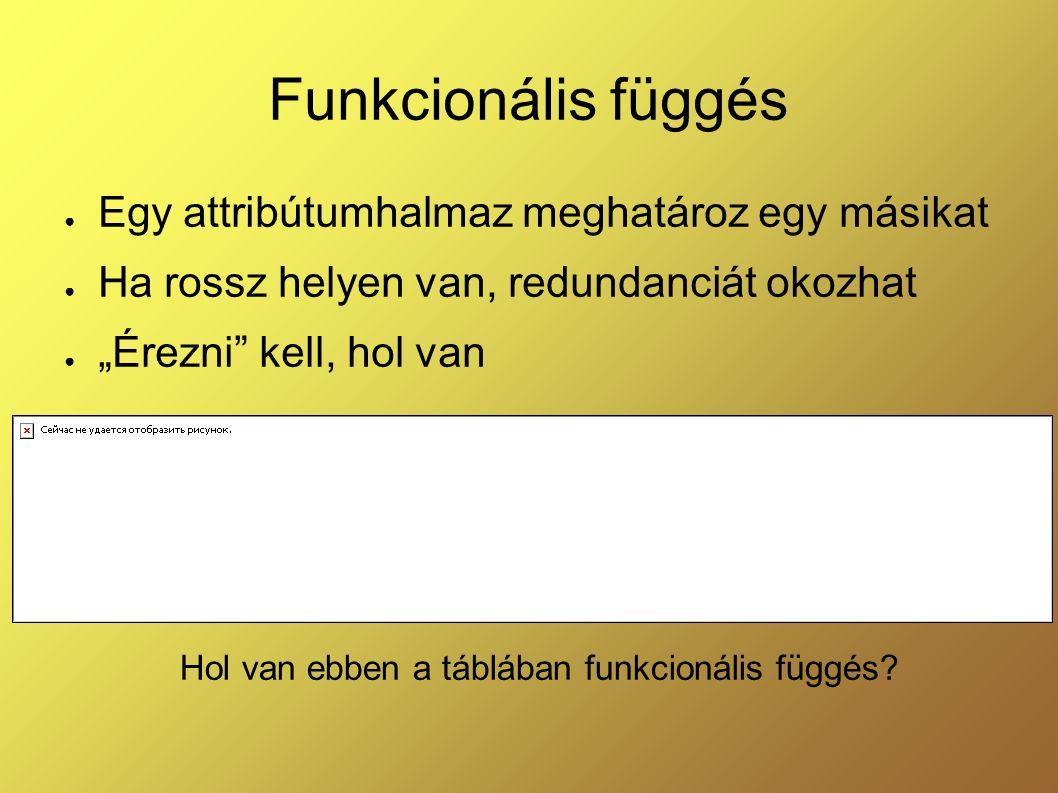 """Funkcionális függés ● Egy attribútumhalmaz meghatároz egy másikat ● Ha rossz helyen van, redundanciát okozhat ● """"Érezni kell, hol van Hol van ebben a táblában funkcionális függés."""