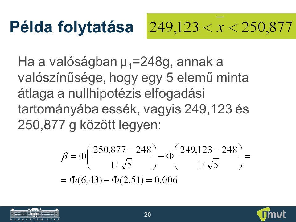 20 Ha a valóságban μ 1 =248g, annak a valószínűsége, hogy egy 5 elemű minta átlaga a nullhipotézis elfogadási tartományába essék, vagyis 249,123 és 25