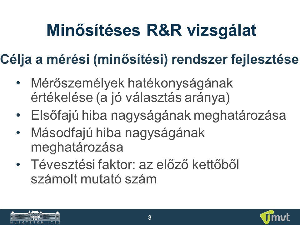 3 Minősítéses R&R vizsgálat Mérőszemélyek hatékonyságának értékelése (a jó választás aránya) Elsőfajú hiba nagyságának meghatározása Másodfajú hiba na