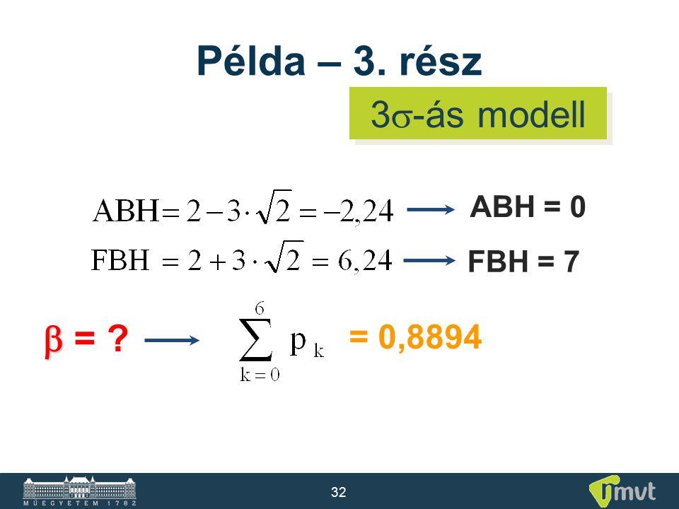 32 Példa – 3. rész 3  -ás modell ABH = 0 FBH = 7  = ? = 0,8894