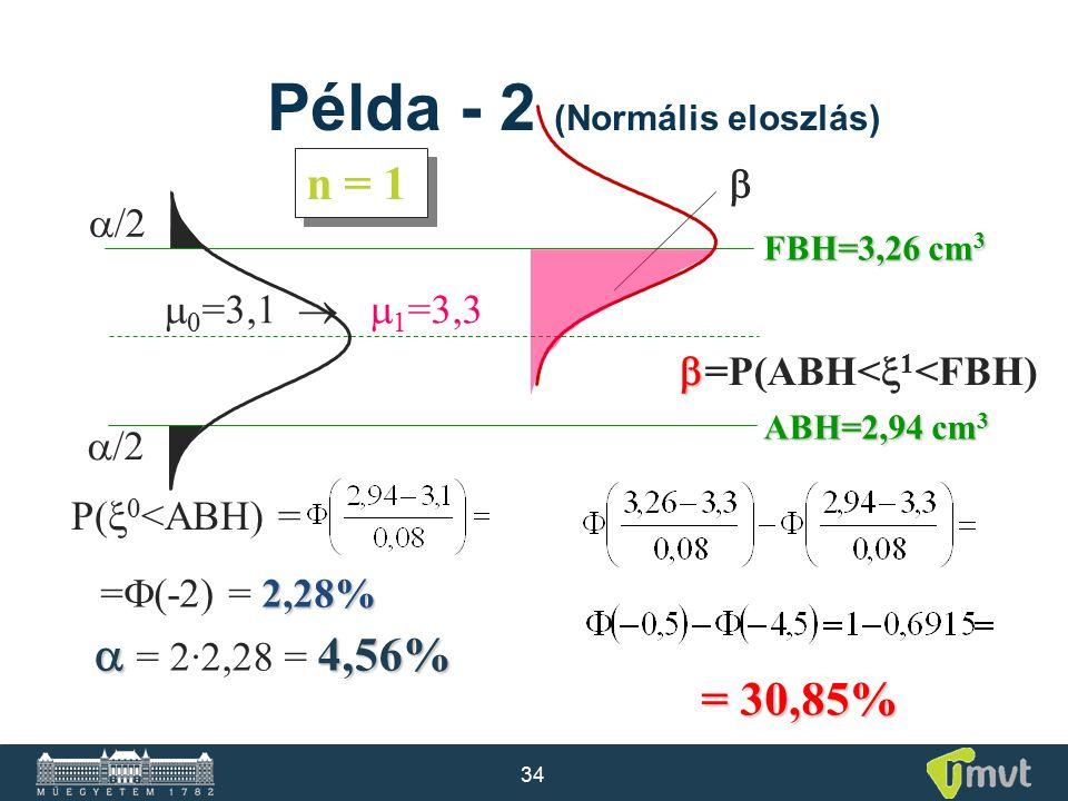 34 ABH=2,94 cm 3 FBH=3,26 cm 3  /2  Példa - 2 (Normális eloszlás) P(  0 <ABH) = n = 1  0 =3,1   1 =3,3 = 30,85% 2,28% =  (-2) = 2,28%  4,56% 