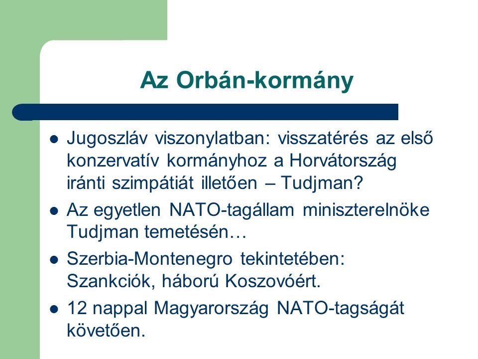 Az Orbán-kormány Jugoszláv viszonylatban: visszatérés az első konzervatív kormányhoz a Horvátország iránti szimpátiát illetően – Tudjman.