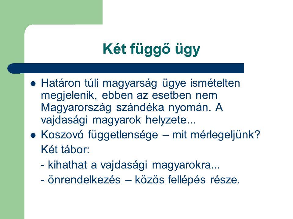 Két függő ügy Határon túli magyarság ügye ismételten megjelenik, ebben az esetben nem Magyarország szándéka nyomán.