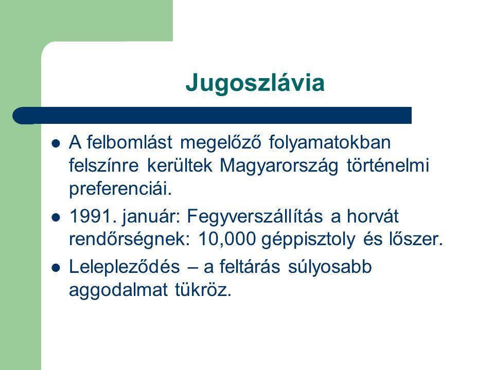 Jugoszlávia A felbomlást megelőző folyamatokban felszínre kerültek Magyarország történelmi preferenciái.