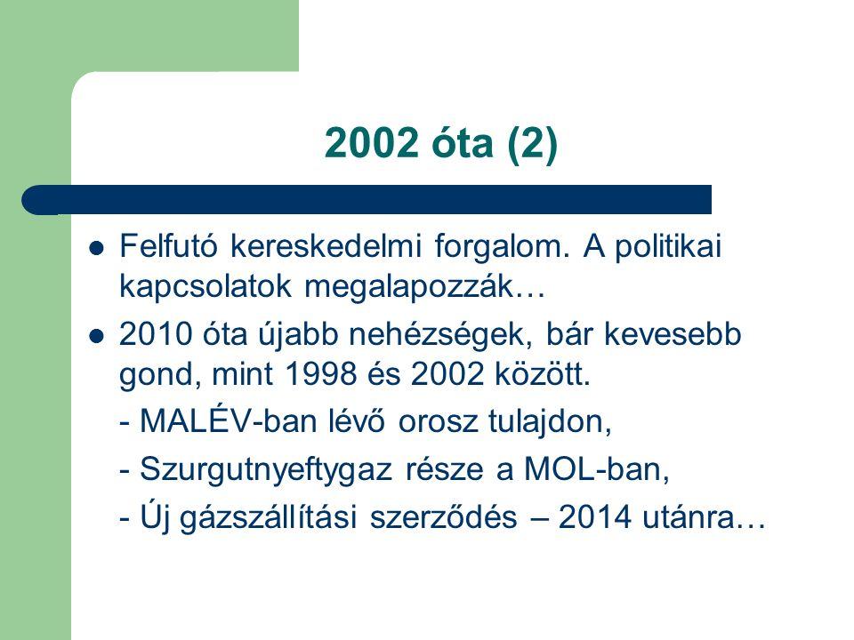 2002 óta (2) Felfutó kereskedelmi forgalom.
