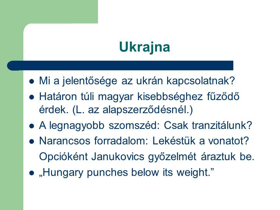 Ukrajna Mi a jelentősége az ukrán kapcsolatnak. Határon túli magyar kisebbséghez fűződő érdek.