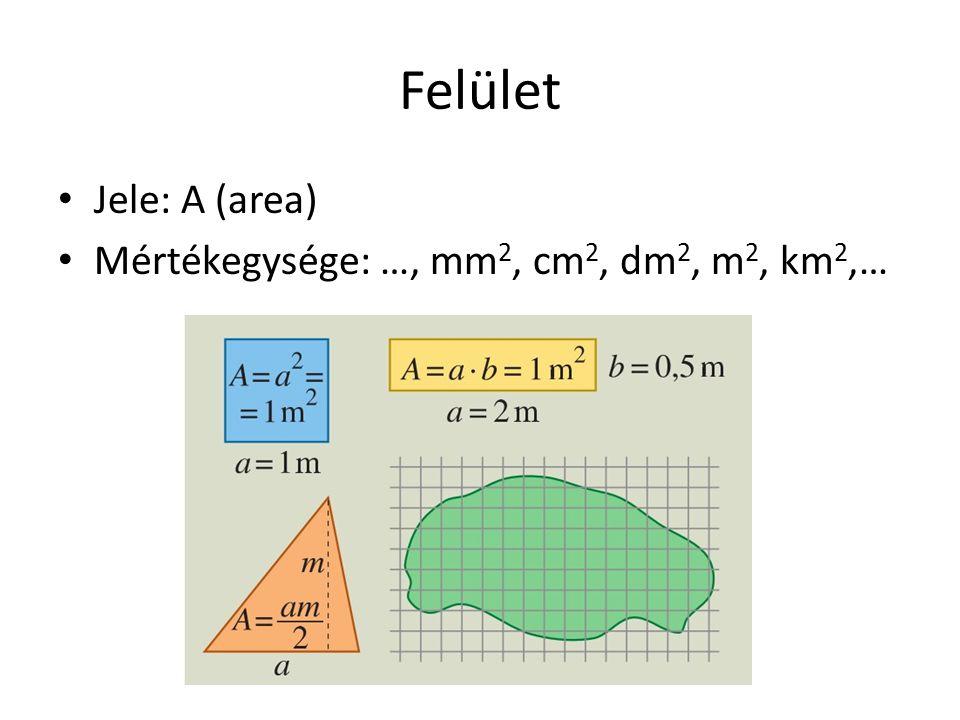 Felület Jele: A (area) Mértékegysége: …, mm 2, cm 2, dm 2, m 2, km 2,…