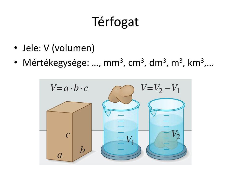 Hőmérséklet Jele: T (temperatura) Mértékegysége: °C, °F, °R, K Mérőeszközei: