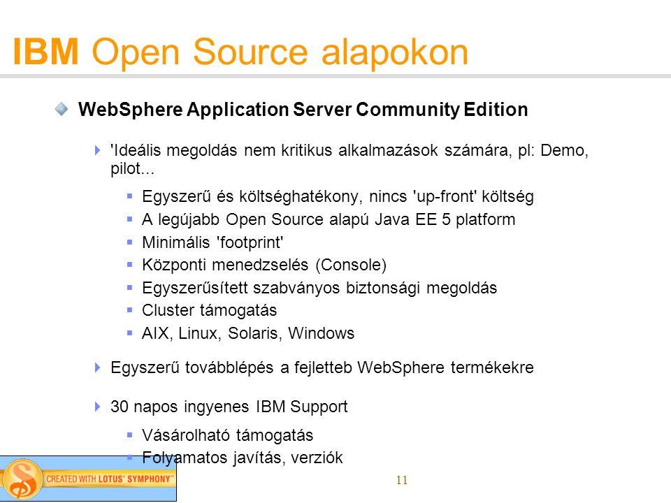 11 IBM Open Source alapokon WebSphere Application Server Community Edition  Ideális megoldás nem kritikus alkalmazások számára, pl: Demo, pilot...