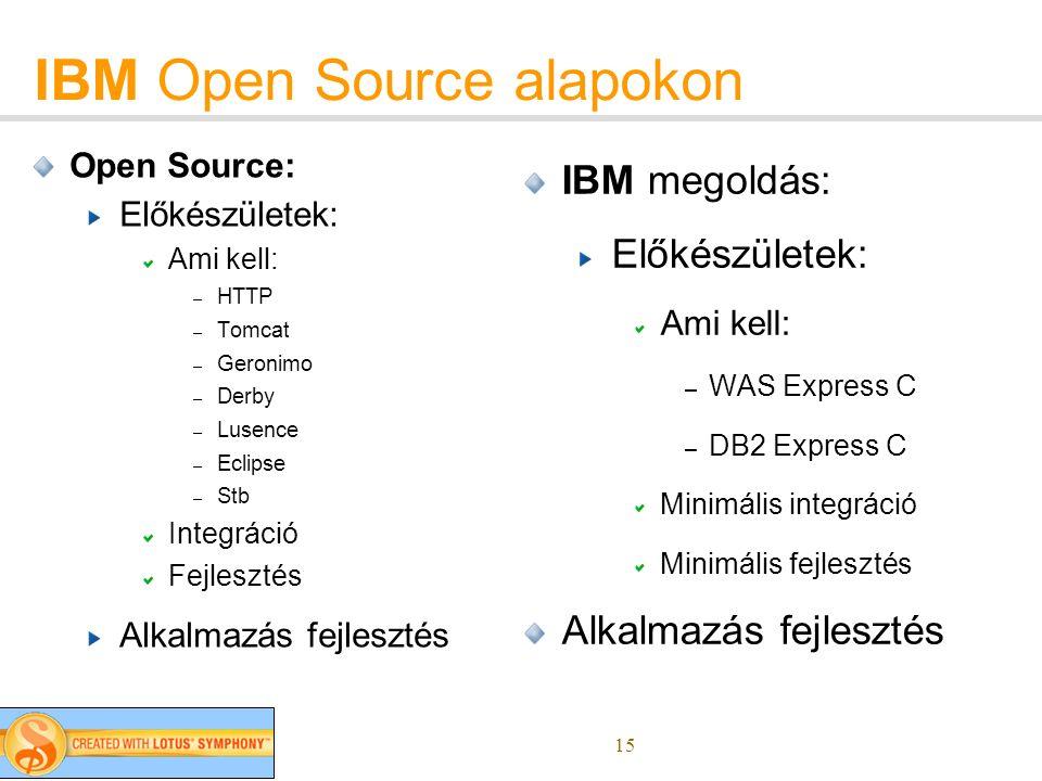 15 IBM Open Source alapokon Open Source: Előkészületek: Ami kell: – HTTP – Tomcat – Geronimo – Derby – Lusence – Eclipse – Stb Integráció Fejlesztés Alkalmazás fejlesztés IBM megoldás: Előkészületek: Ami kell: – WAS Express C – DB2 Express C Minimális integráció Minimális fejlesztés Alkalmazás fejlesztés