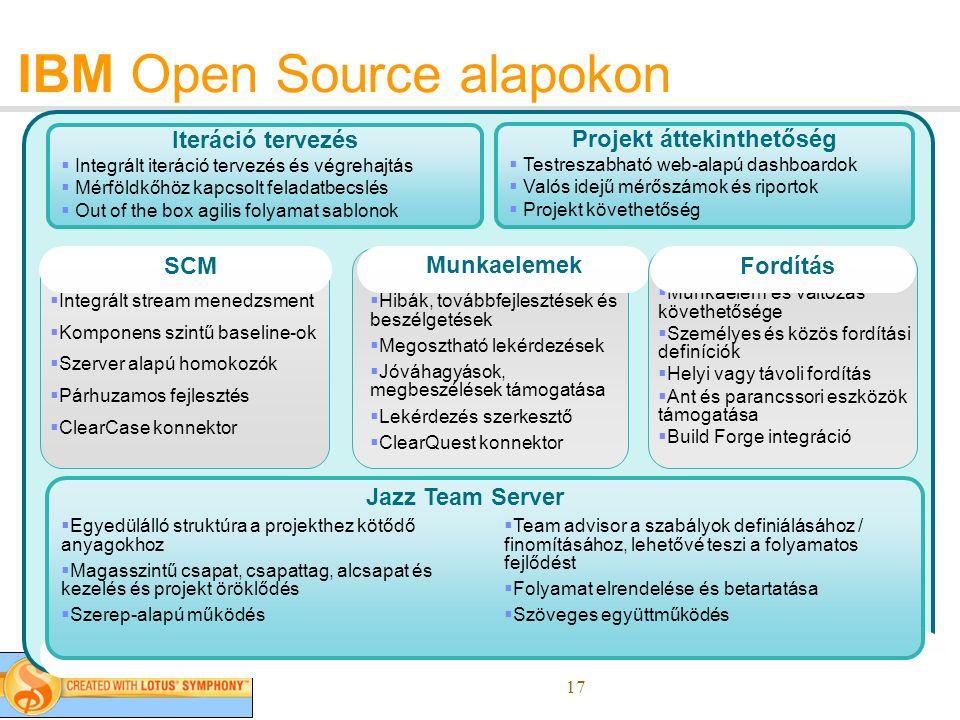 17 IBM Open Source alapokon  Team advisor a szabályok definiálásához / finomításához, lehetővé teszi a folyamatos fejlődést  Folyamat elrendelése és betartatása  Szöveges együttműködés  Egyedülálló struktúra a projekthez kötődő anyagokhoz  Magasszintű csapat, csapattag, alcsapat és kezelés és projekt öröklődés  Szerep-alapú működés Jazz Team Server  Integrált stream menedzsment  Komponens szintű baseline-ok  Szerver alapú homokozók  Párhuzamos fejlesztés  ClearCase konnektor SCM Munkaelemek  Hibák, továbbfejlesztések és beszélgetések  Megosztható lekérdezések  Jóváhagyások, megbeszélések támogatása  Lekérdezés szerkesztő  ClearQuest konnektor  Munkaelem és változás követhetősége  Személyes és közös fordítási definíciók  Helyi vagy távoli fordítás  Ant és parancssori eszközök támogatása  Build Forge integráció Fordítás Iteráció tervezés  Integrált iteráció tervezés és végrehajtás  Mérföldkőhöz kapcsolt feladatbecslés  Out of the box agilis folyamat sablonok Projekt áttekinthetőség  Testreszabható web-alapú dashboardok  Valós idejű mérőszámok és riportok  Projekt követhetőség