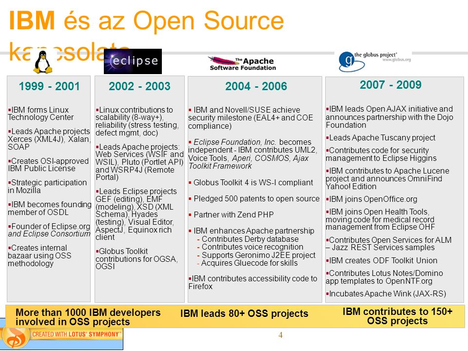 4 IBM és az Open Source kapcsolata IBM contributes to 150+ OSS projects More than 1000 IBM developers involved in OSS projects IBM leads 80+ OSS projects 1999 - 2001  IBM forms Linux Technology Center  Leads Apache projects Xerces (XML4J), Xalan, SOAP  Creates OSI-approved IBM Public License  Strategic participation in Mozilla  IBM becomes founding member of OSDL  Founder of Eclipse.org and Eclipse Consortium  Creates internal bazaar using OSS methodology 2002 - 2003  Linux contributions to scalability (8-way+), reliability (stress testing, defect mgmt, doc)  Leads Apache projects: Web Services (WSIF and WSIL), Pluto (Portlet API) and WSRP4J (Remote Portal)  Leads Eclipse projects GEF (editing), EMF (modeling), XSD (XML Schema), Hyades (testing), Visual Editor, AspectJ, Equinox rich client  Globus Toolkit contributions for OGSA, OGSI 2004 - 2006  IBM and Novell/SUSE achieve security milestone (EAL4+ and COE compliance)  Eclipse Foundation, Inc.