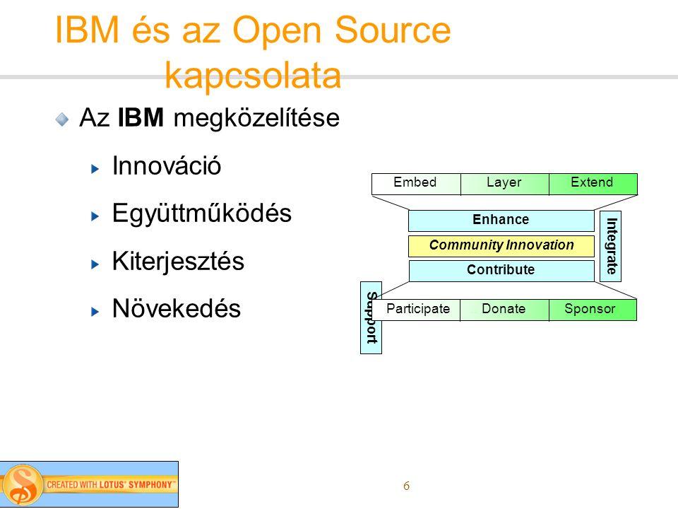 6 IBM és az Open Source kapcsolata Az IBM megközelítése Innováció Együttműködés Kiterjesztés Növekedés Community Innovation Contribute Enhance Support Integrate Embed Layer Extend Participate..