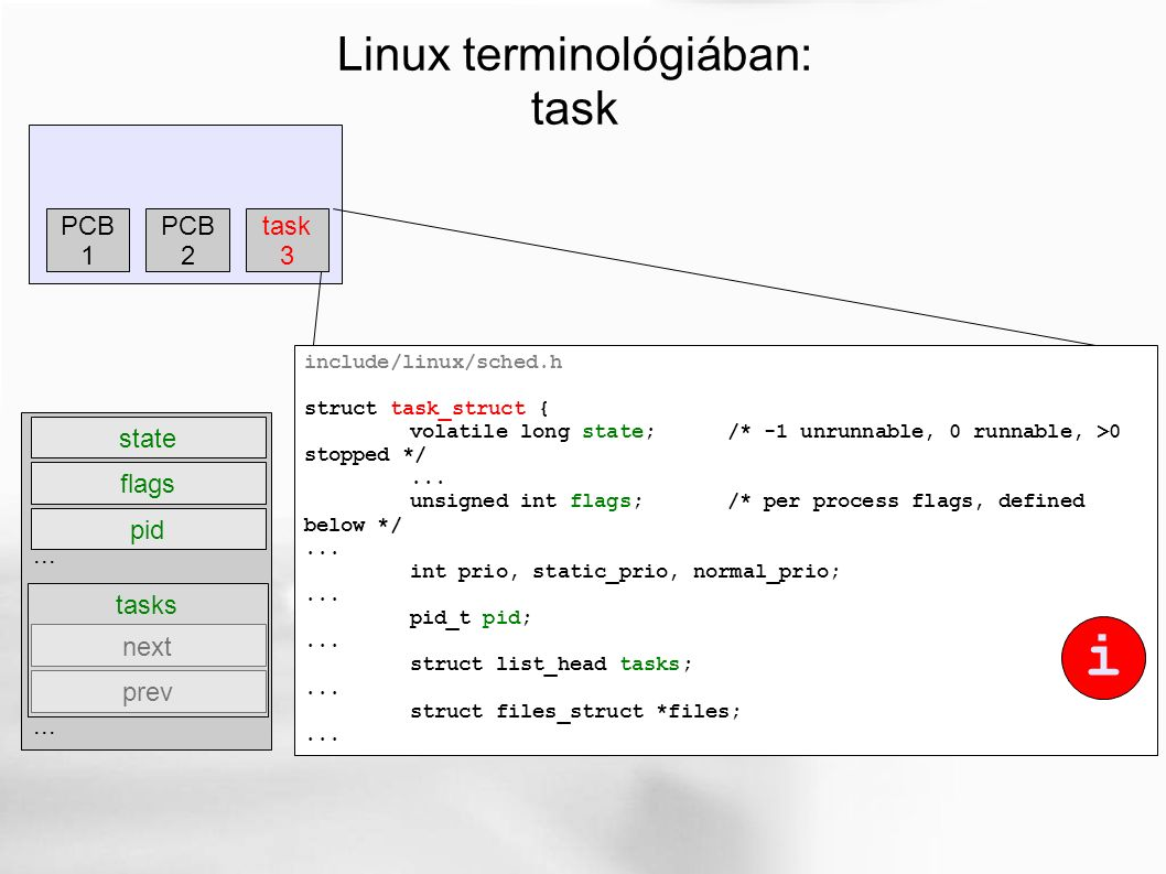 PCB 1 PCB 2 task 3 Linux terminológiában: task include/linux/sched.h struct task_struct { volatile long state;/* -1 unrunnable, 0 runnable, >0 stopped */...