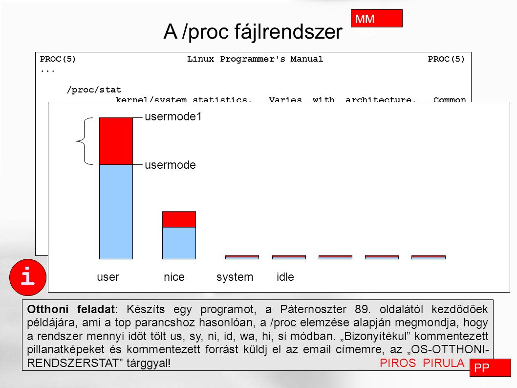 A /proc fájlrendszer PIROS PIRULA MM 343 PROC(5) Linux Programmer's Manual PROC(5)... /proc/stat kernel/system statistics. Varies with architecture. C