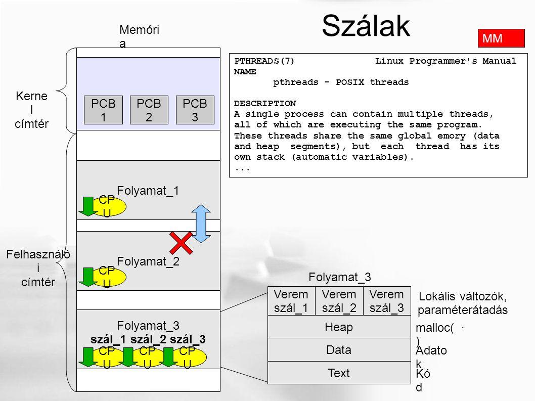 Szálak Memóri a Folyamat_1 Folyamat_2 Folyamat_3 szál_1 szál_2 szál_3 Verem szál_1 Heap Data Text Lokális változók, paraméterátadás. malloc( ) Adato k
