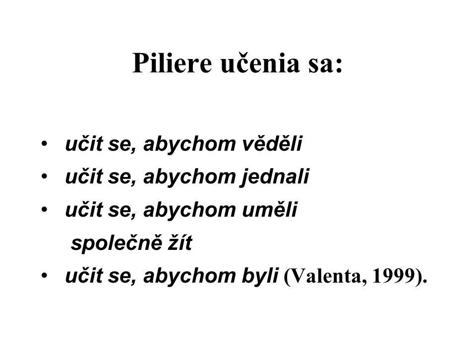 Piliere učenia sa: učit se, abychom věděli učit se, abychom jednali učit se, abychom uměli společně žít učit se, abychom byli (Valenta, 1999).