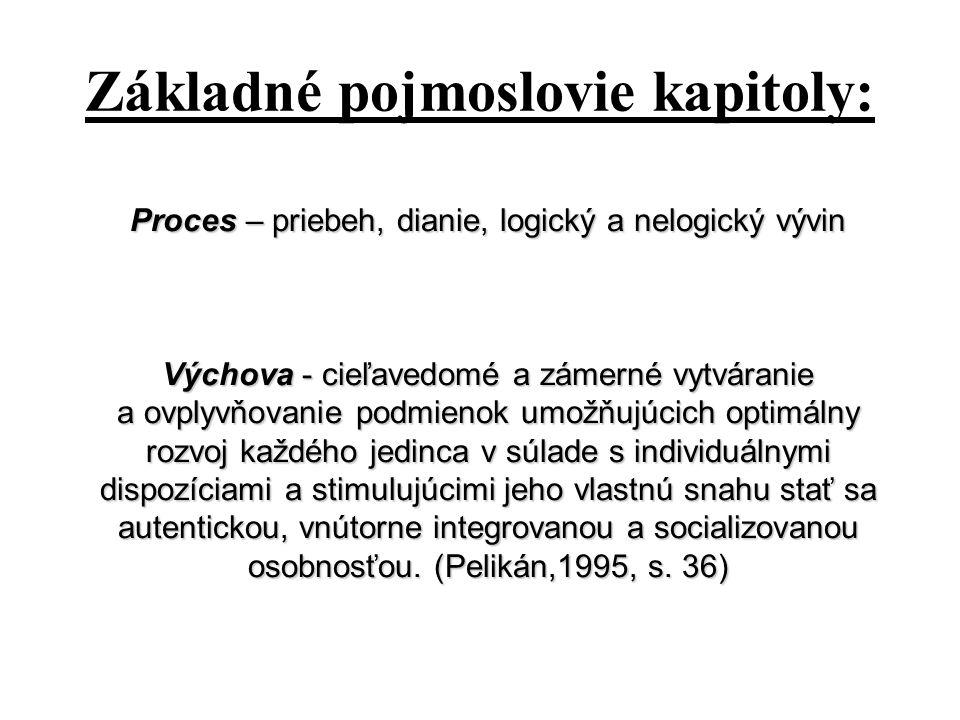Základné pojmoslovie kapitoly: Proces – priebeh, dianie, logický a nelogický vývin Výchova - cieľavedomé a zámerné vytváranie a ovplyvňovanie podmieno