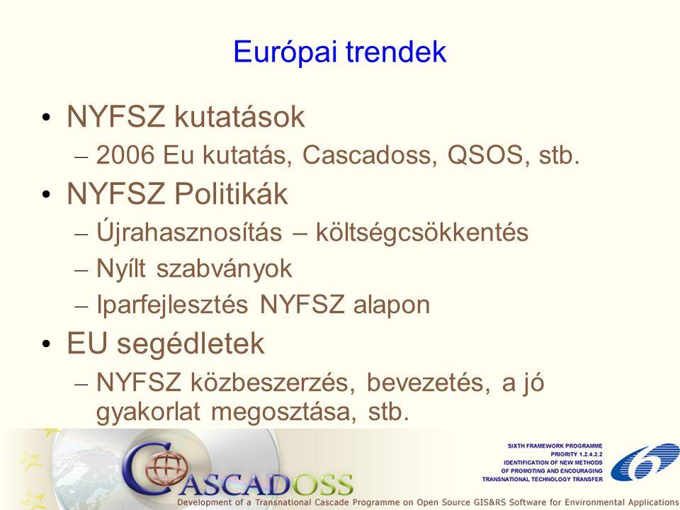 Európai trendek NYFSZ kutatások – 2006 Eu kutatás, Cascadoss, QSOS, stb.