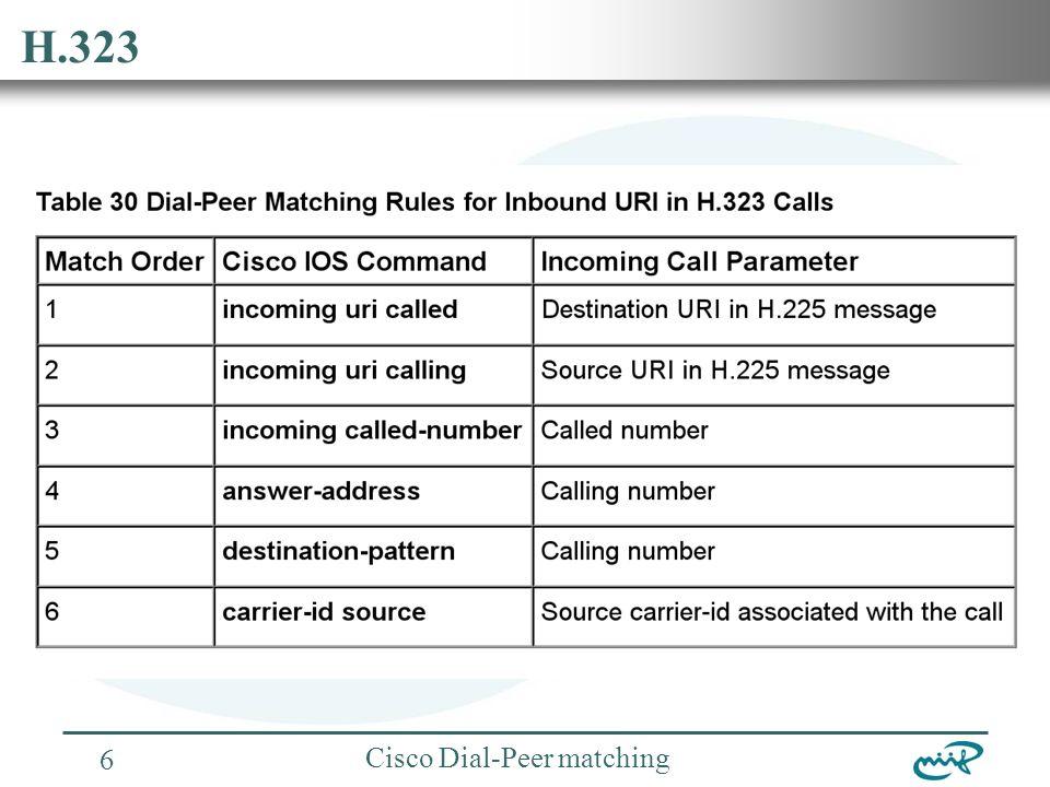 Nemzeti Információs Infrastruktúra Fejlesztési Intézet Cisco Dial-Peer matching 7 ISDN