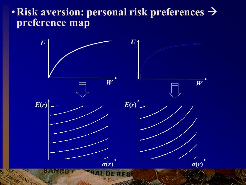 1 Risk aversion: personal risk preferences  preference map W U W U E(r)E(r) σ(r)σ(r) E(r)E(r) σ(r)σ(r)
