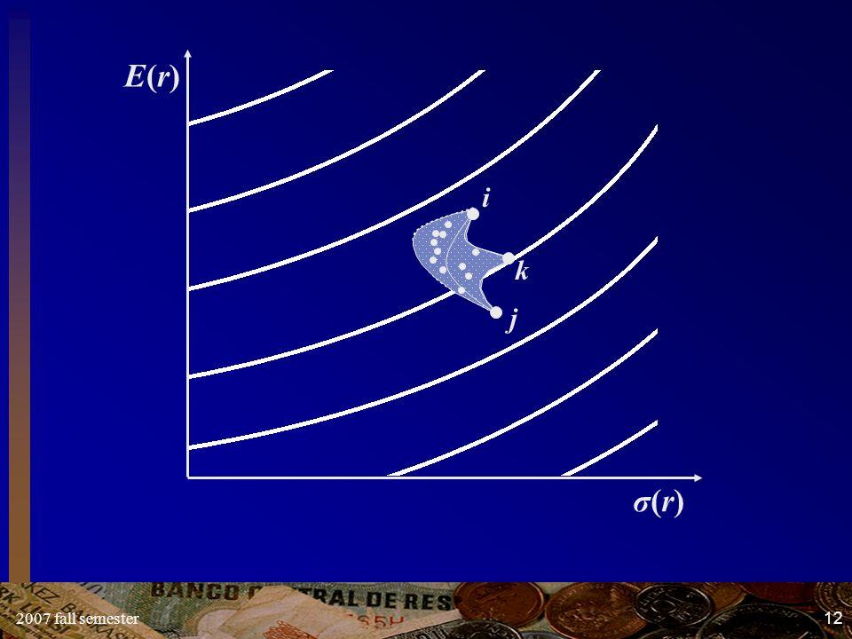 2007 fall semester 12 σ(r)σ(r) E(r)E(r) i j k