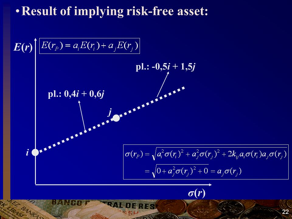 22 Result of implying risk-free asset: σ(r)σ(r) E(r)E(r) i j pl.: 0,4i + 0,6j pl.: -0,5i + 1,5j